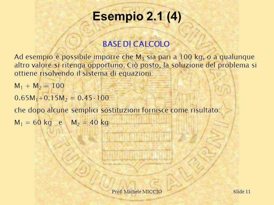 Esempio 2.1 (4) BASE DI CALCOLO