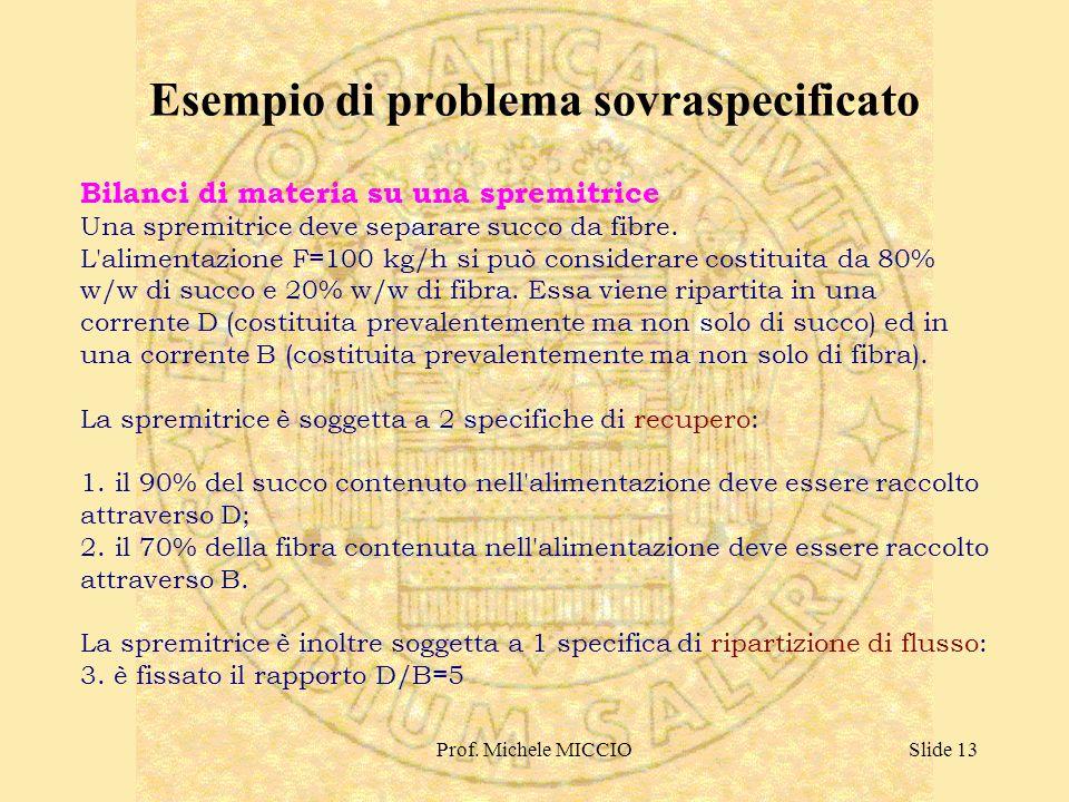 Esempio di problema sovraspecificato