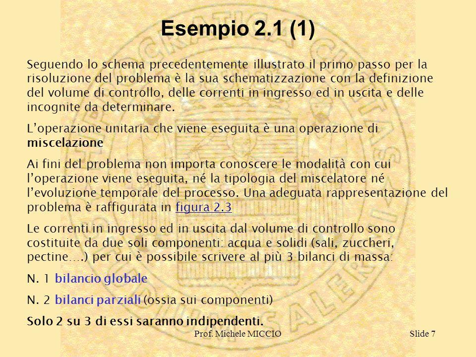 Esempio 2.1 (1)