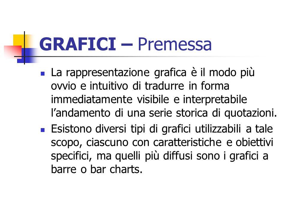 GRAFICI – Premessa