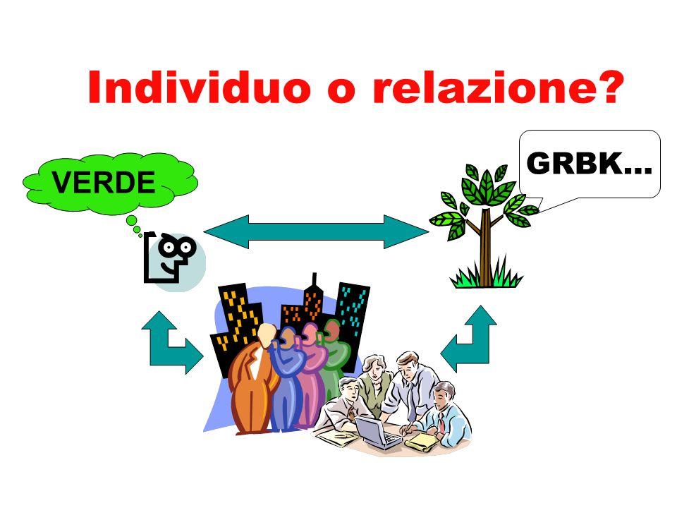 Individuo o relazione GRBK… VERDE