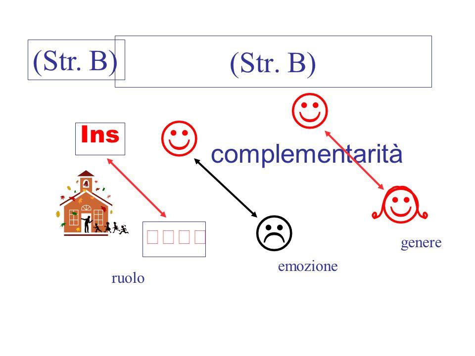J J J L (Str. B) (Str. B) complementarità Ins  genere emozione