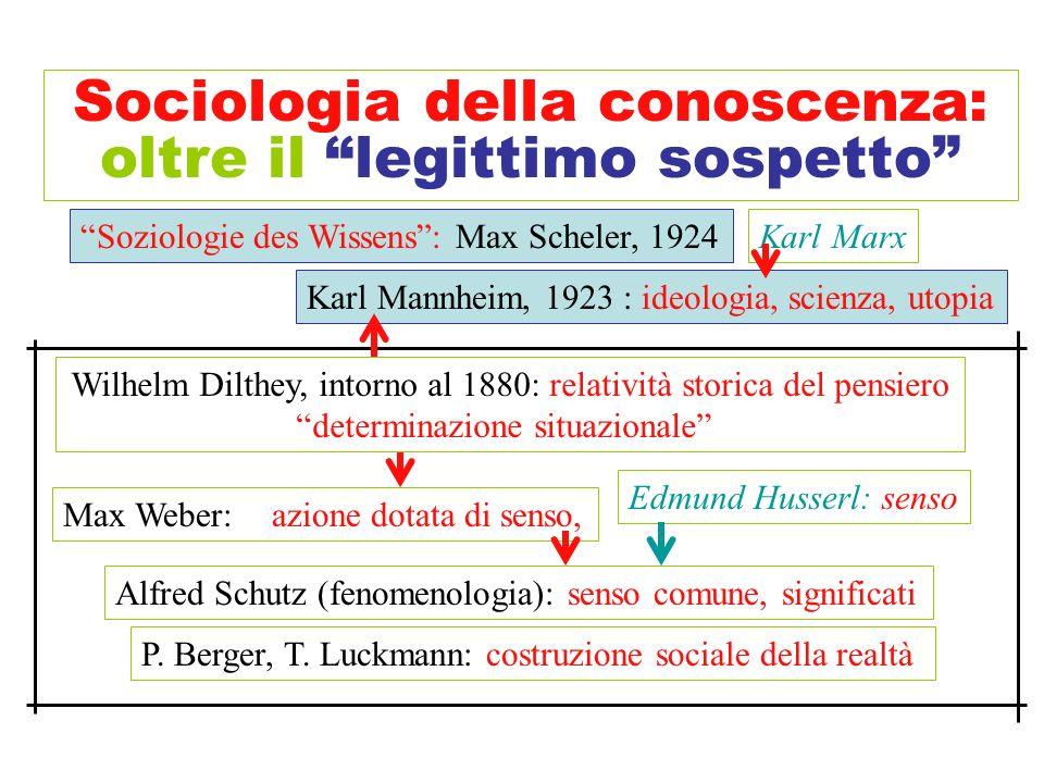 Sociologia della conoscenza: oltre il legittimo sospetto