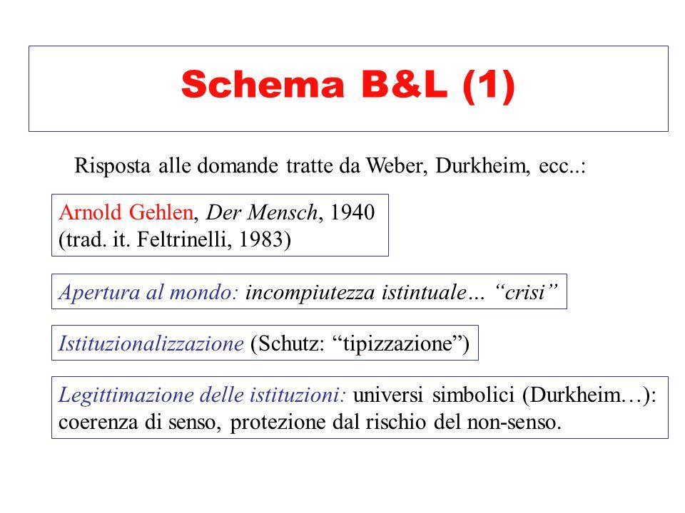 Schema B&L (1) Risposta alle domande tratte da Weber, Durkheim, ecc..: