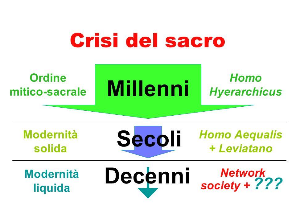 Ordine mitico-sacrale Homo Aequalis + Leviatano