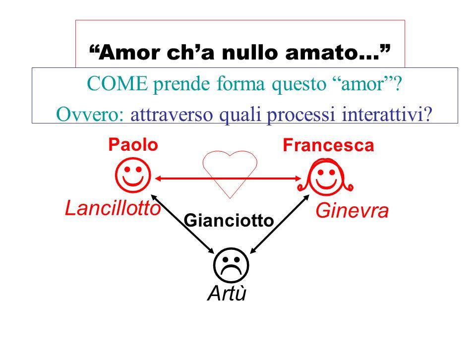 J J L Amor ch'a nullo amato… COME prende forma questo amor
