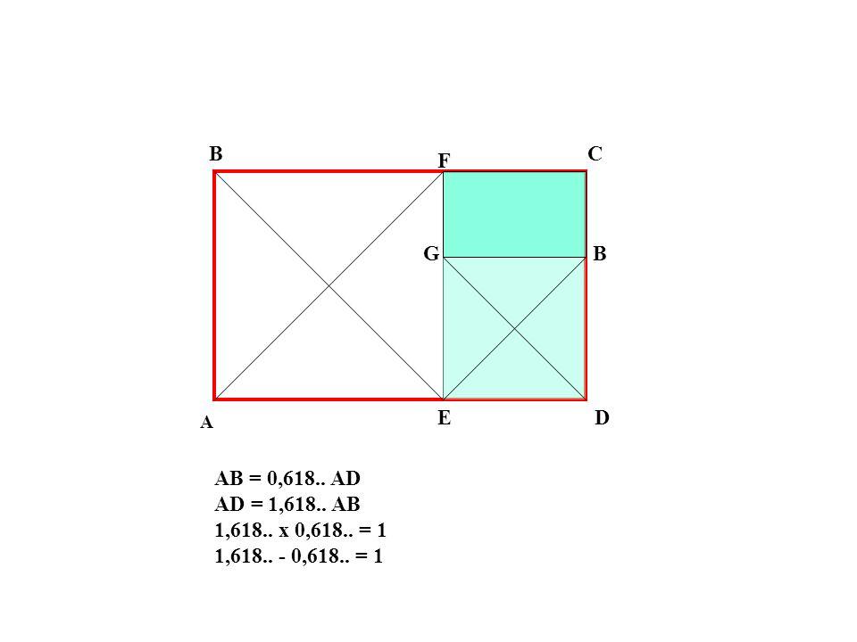 B C F G B E D A AB = 0,618.. AD AD = 1,618.. AB 1,618.. x 0,618.. = 1 1,618.. - 0,618.. = 1