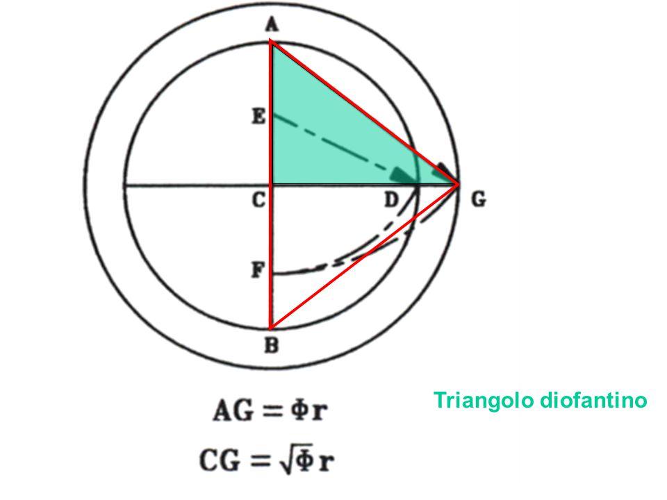 Triangolo diofantino