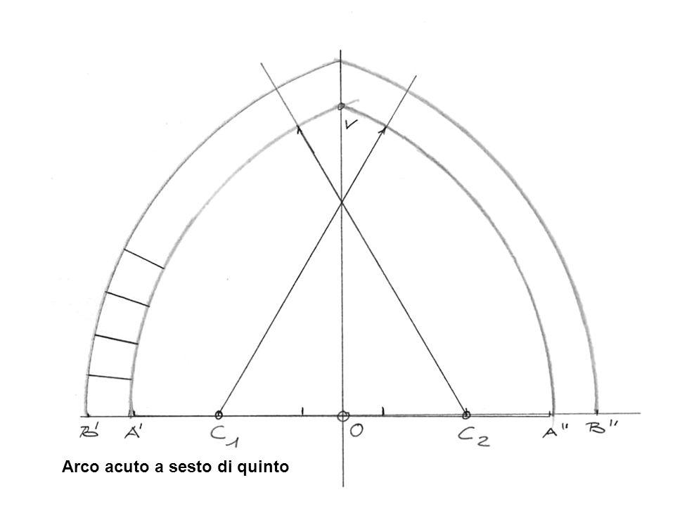 Arco acuto a sesto di quinto