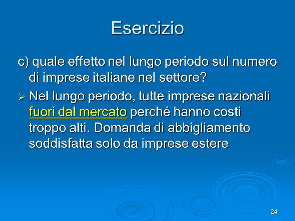 Esercizio c) quale effetto nel lungo periodo sul numero di imprese italiane nel settore