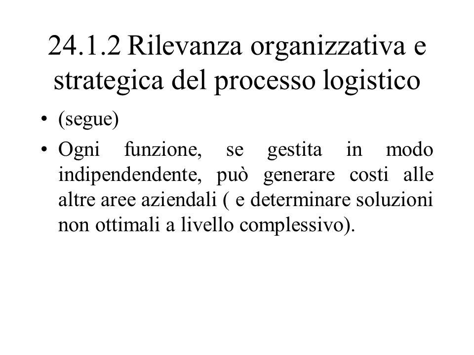 24.1.2 Rilevanza organizzativa e strategica del processo logistico