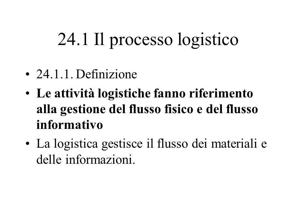 24.1 Il processo logistico 24.1.1. Definizione