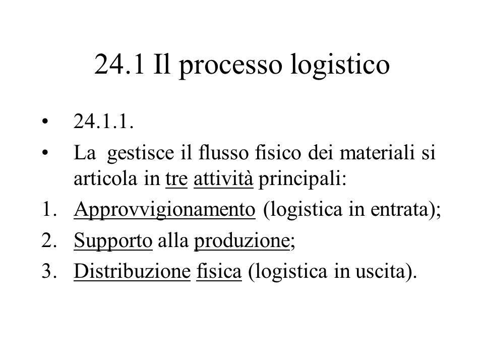 24.1 Il processo logistico 24.1.1. La gestisce il flusso fisico dei materiali si articola in tre attività principali:
