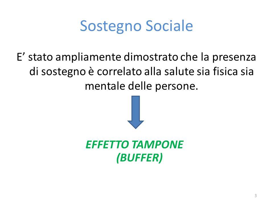 EFFETTO TAMPONE (BUFFER)