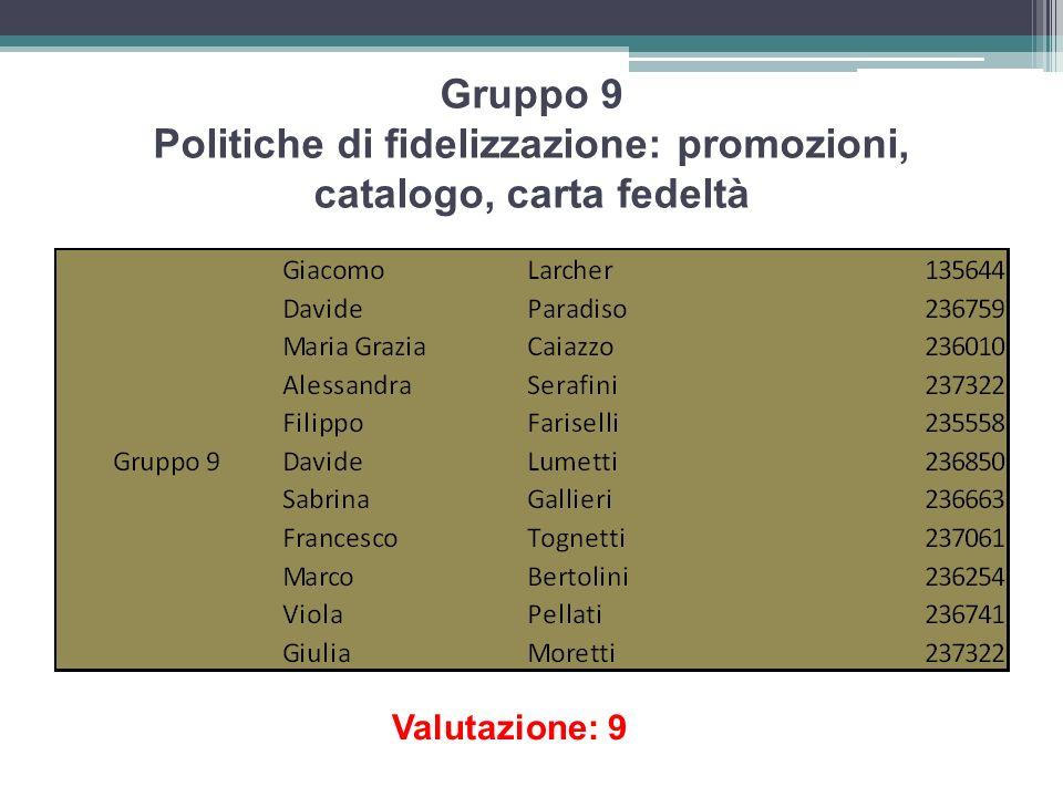 Gruppo 9 Politiche di fidelizzazione: promozioni, catalogo, carta fedeltà