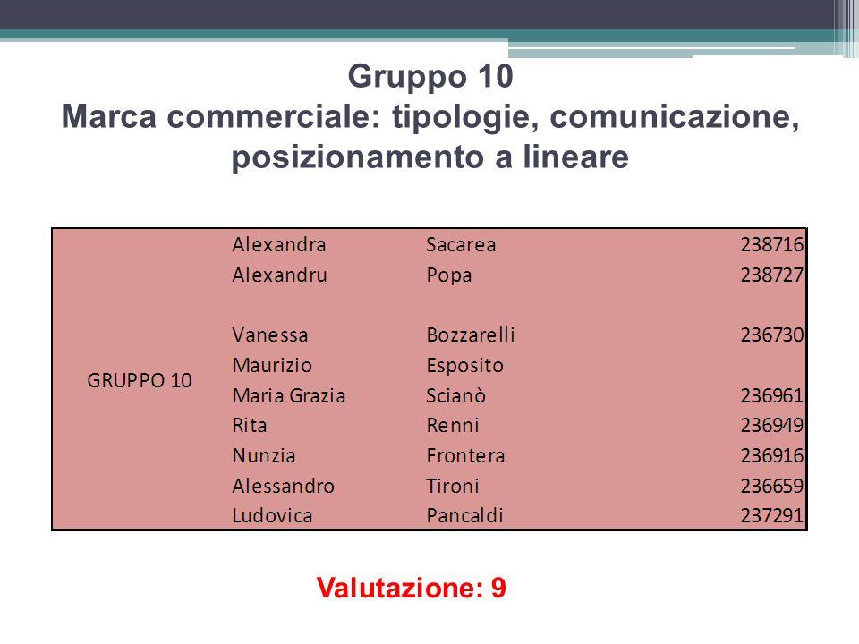 Gruppo 10 Marca commerciale: tipologie, comunicazione, posizionamento a lineare