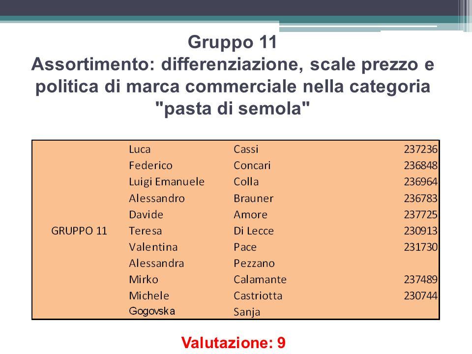 Gruppo 11 Assortimento: differenziazione, scale prezzo e politica di marca commerciale nella categoria pasta di semola