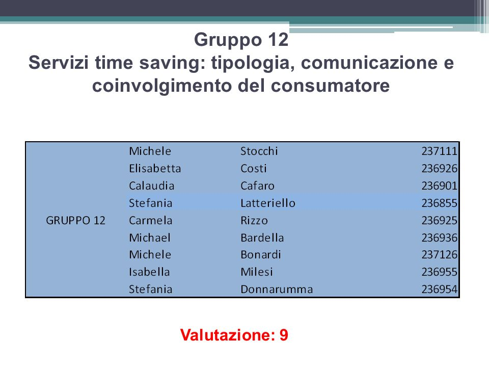 Gruppo 12 Servizi time saving: tipologia, comunicazione e coinvolgimento del consumatore