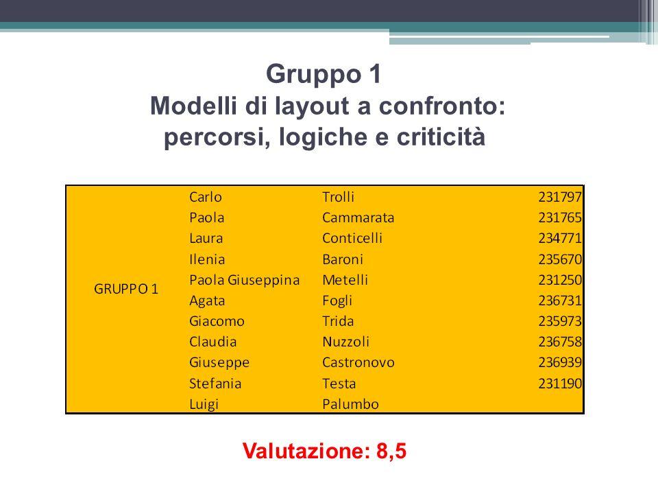 Gruppo 1 Modelli di layout a confronto: percorsi, logiche e criticità
