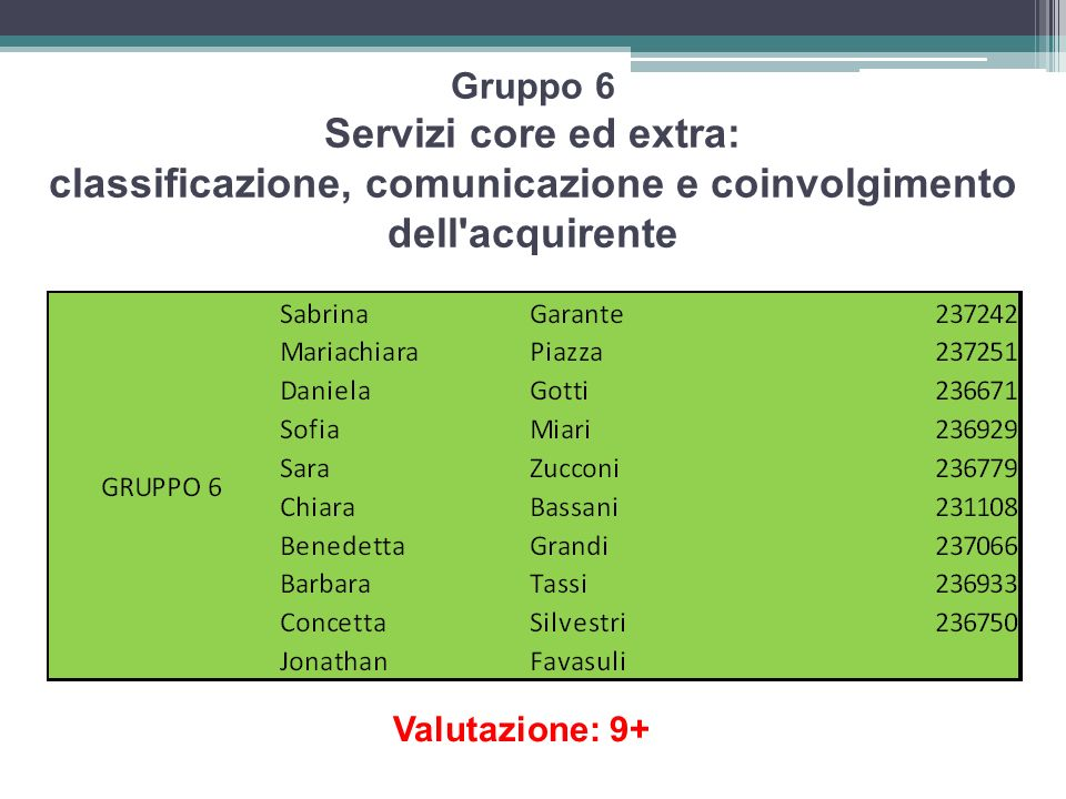 Gruppo 6 Servizi core ed extra: classificazione, comunicazione e coinvolgimento dell acquirente