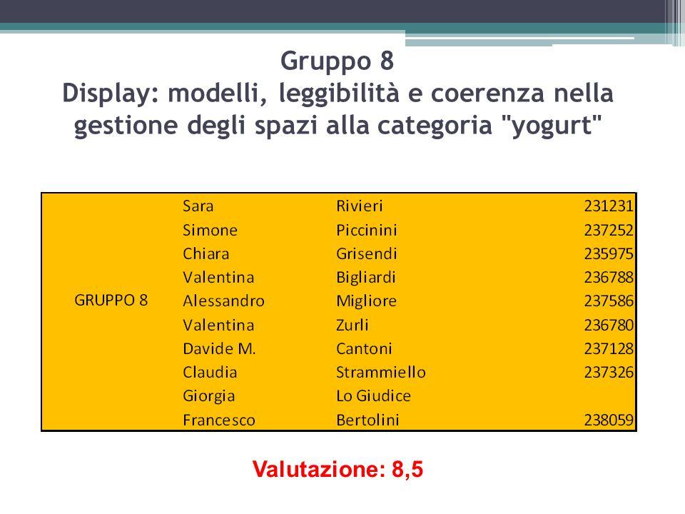 Gruppo 8 Display: modelli, leggibilità e coerenza nella gestione degli spazi alla categoria yogurt