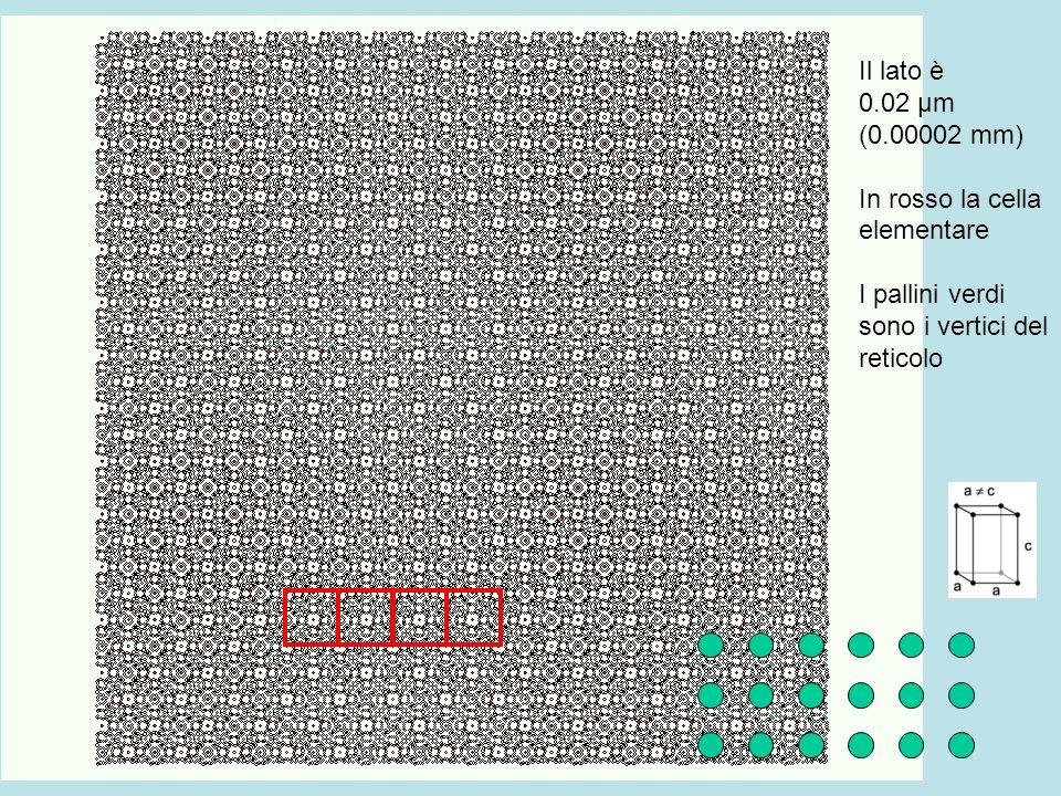 Il lato è 0.02 μm. (0.00002 mm) In rosso la cella elementare.