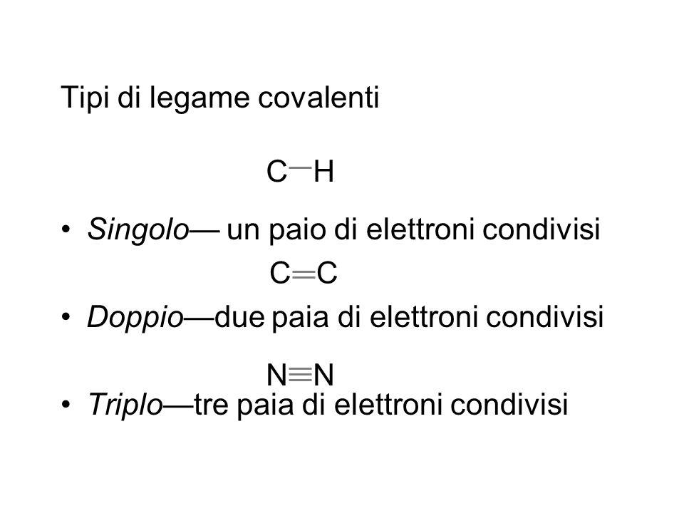 Tipi di legame covalenti