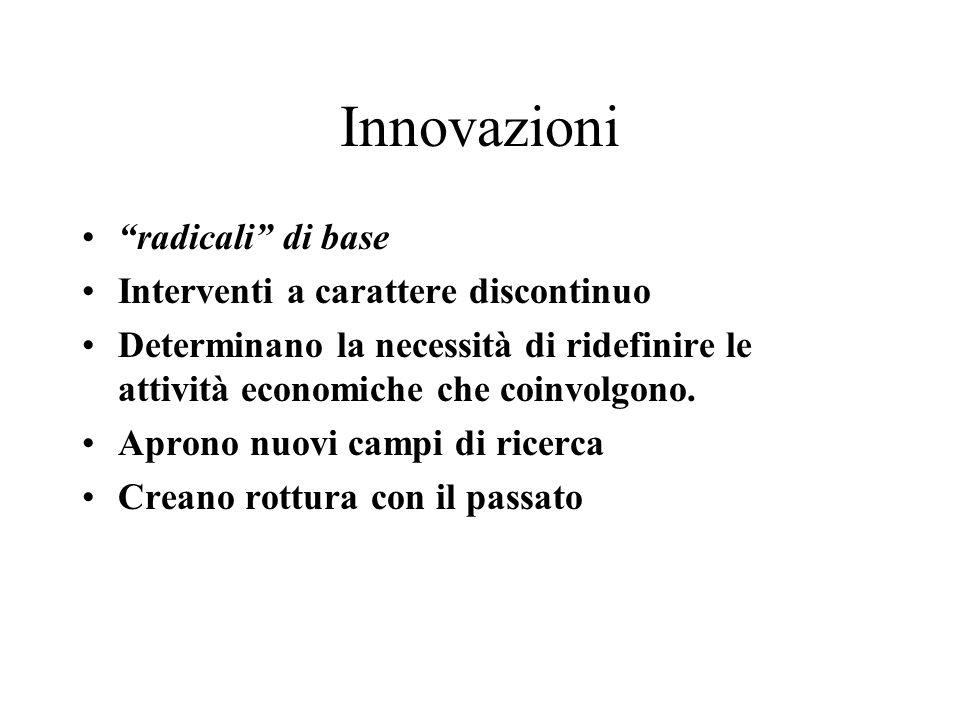 Innovazioni radicali di base Interventi a carattere discontinuo