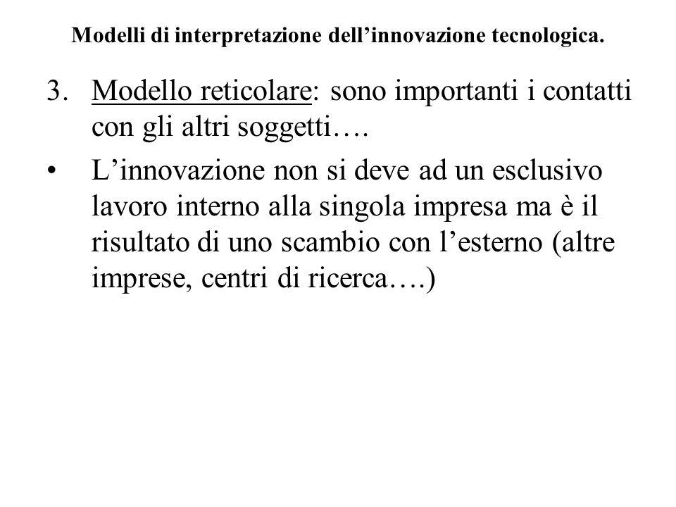 Modelli di interpretazione dell'innovazione tecnologica.
