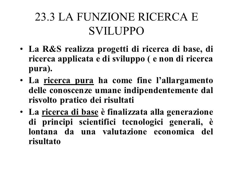 23.3 LA FUNZIONE RICERCA E SVILUPPO