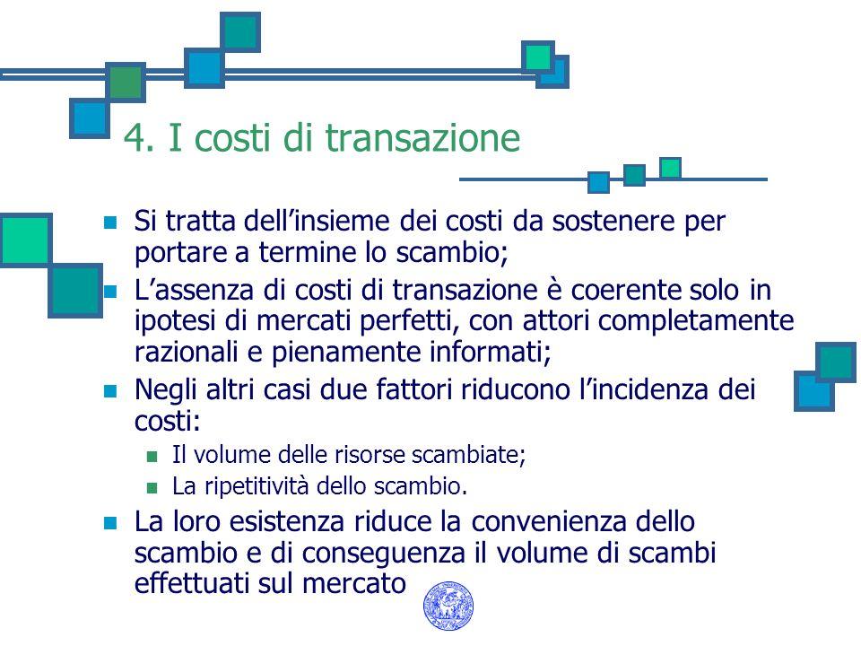 4. I costi di transazione Si tratta dell'insieme dei costi da sostenere per portare a termine lo scambio;