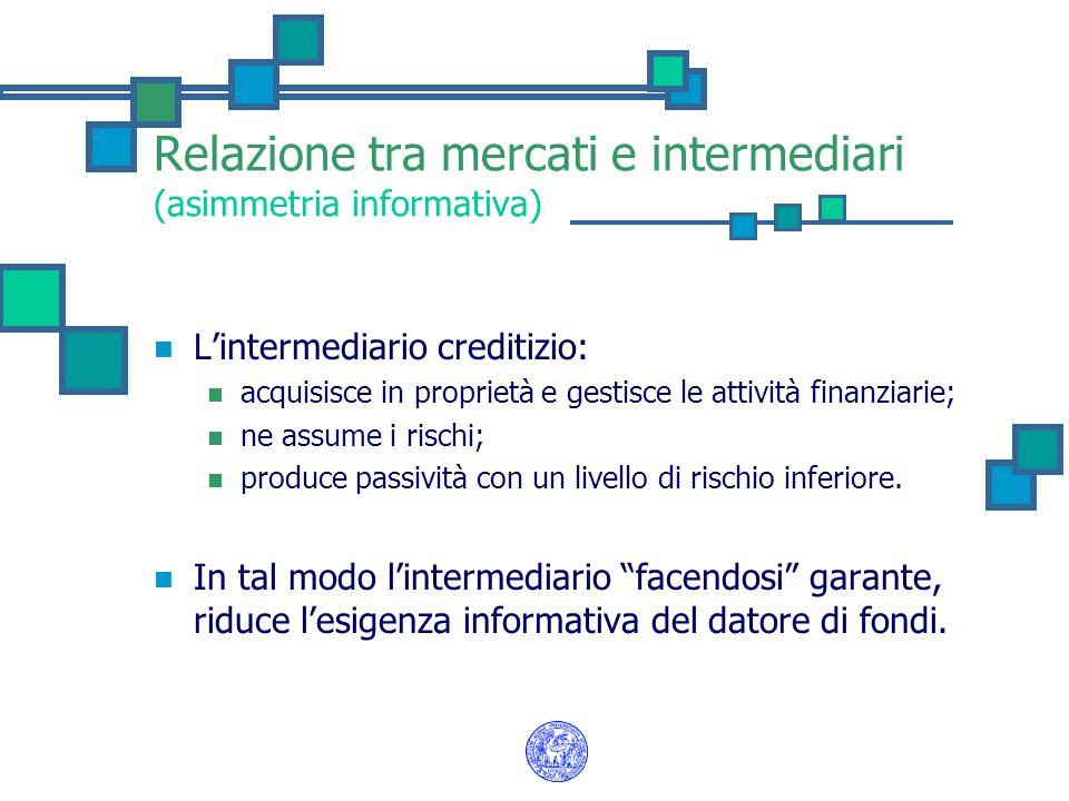 Relazione tra mercati e intermediari (asimmetria informativa)