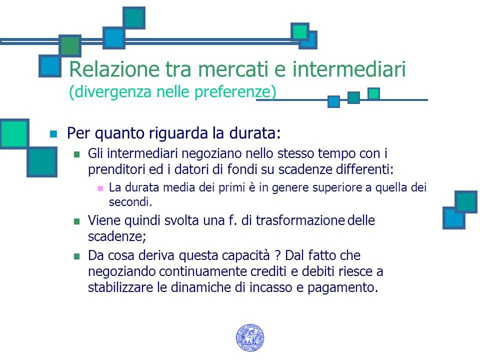 Relazione tra mercati e intermediari (divergenza nelle preferenze)