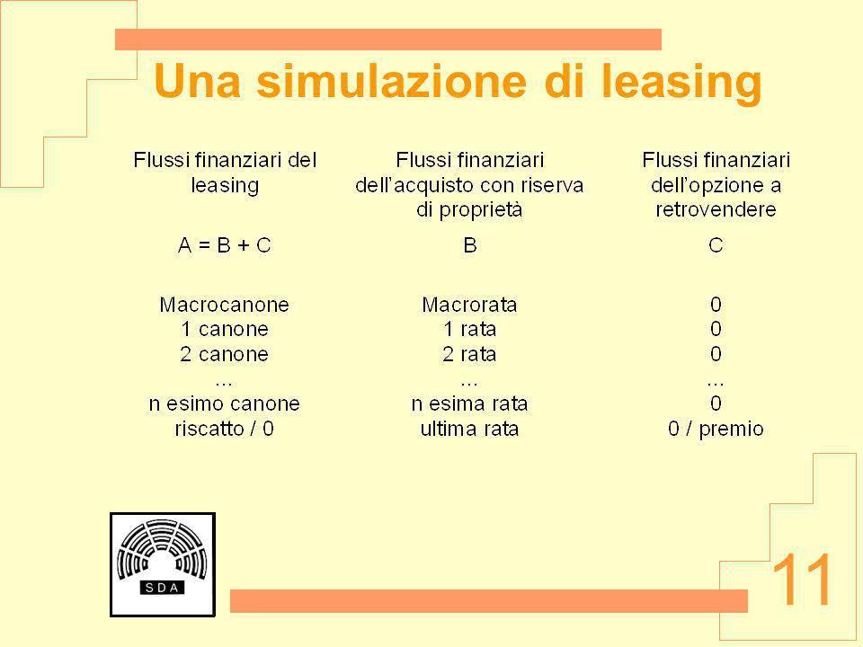Una simulazione di leasing