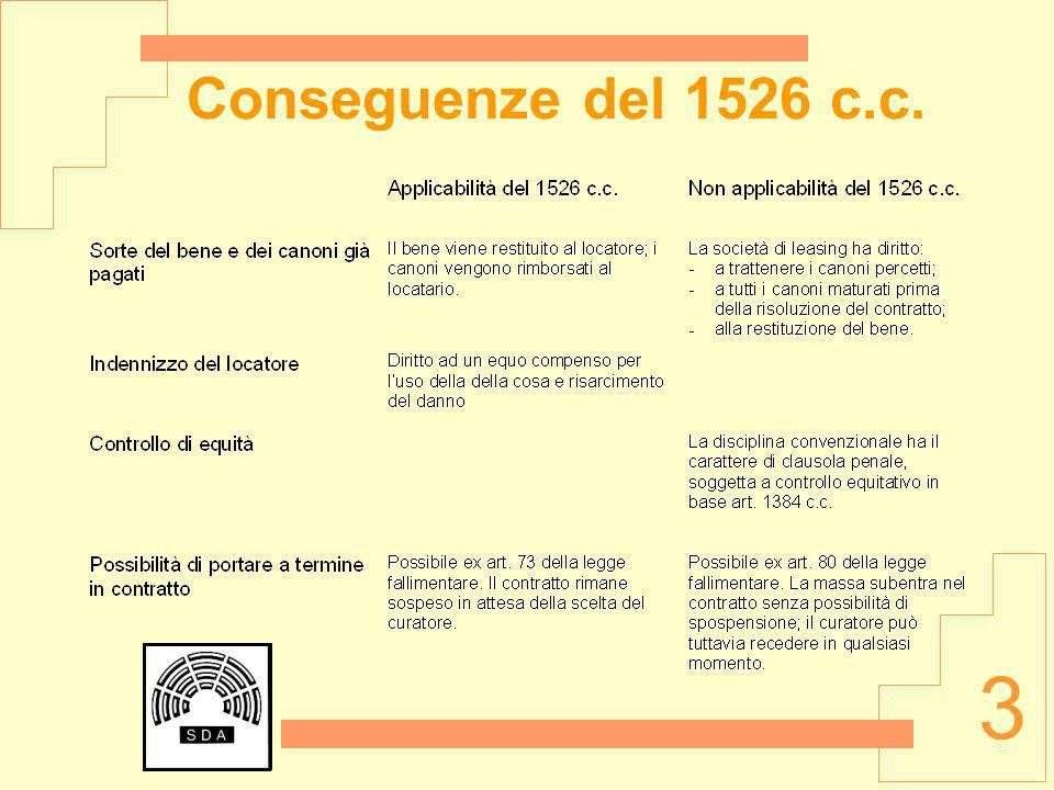 Conseguenze del 1526 c.c.