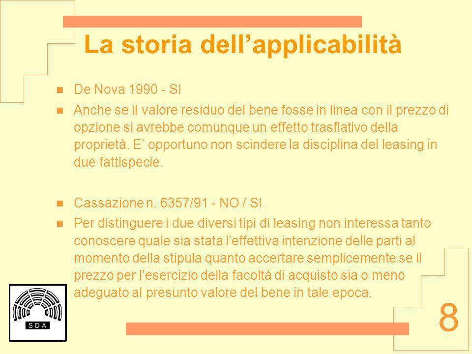 La storia dell'applicabilità