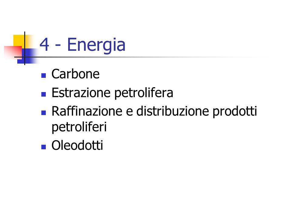 4 - Energia Carbone Estrazione petrolifera