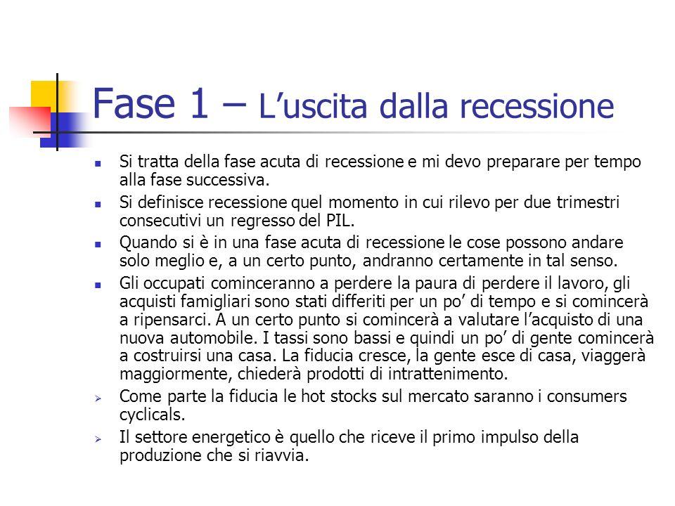 Fase 1 – L'uscita dalla recessione