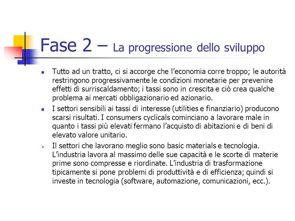 Fase 2 – La progressione dello sviluppo
