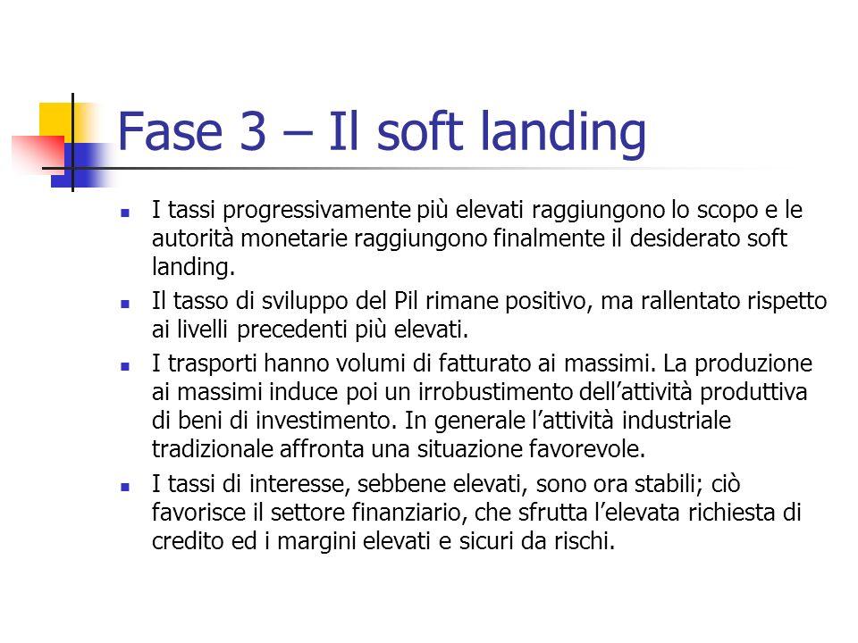 Fase 3 – Il soft landing