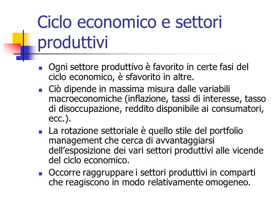 Ciclo economico e settori produttivi