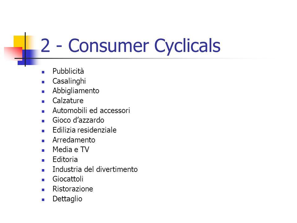 2 - Consumer Cyclicals Pubblicità Casalinghi Abbigliamento Calzature