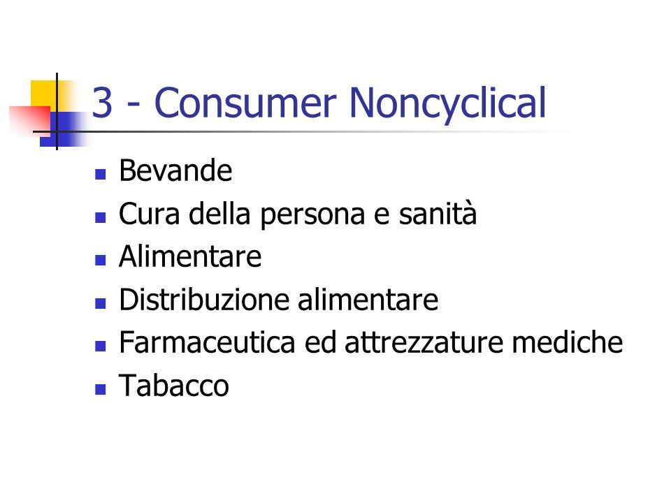 3 - Consumer Noncyclical