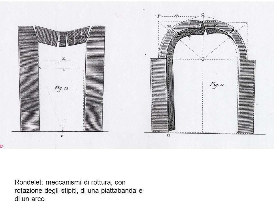 Rondelet: meccanismi di rottura, con rotazione degli stipiti, di una piattabanda e di un arco