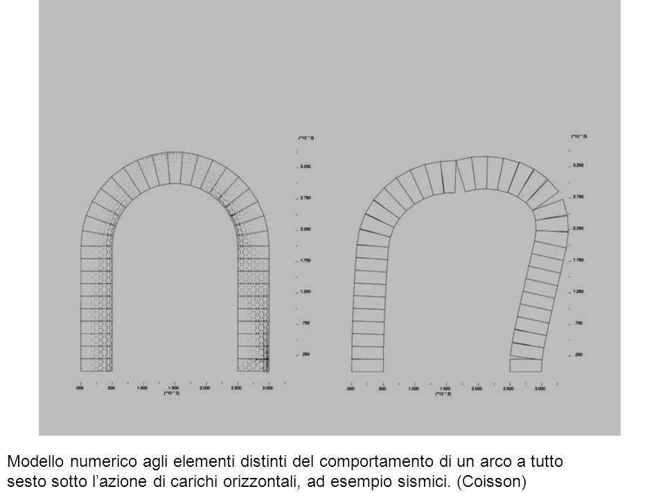 Modello numerico agli elementi distinti del comportamento di un arco a tutto sesto sotto l'azione di carichi orizzontali, ad esempio sismici.