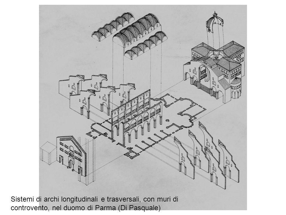 Sistemi di archi longitudinali e trasversali, con muri di controvento, nel duomo di Parma (Di Pasquale)