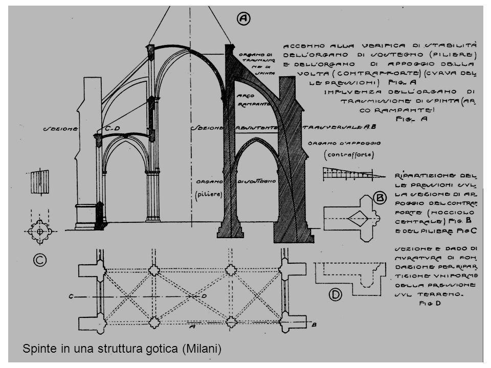 Spinte in una struttura gotica (Milani)