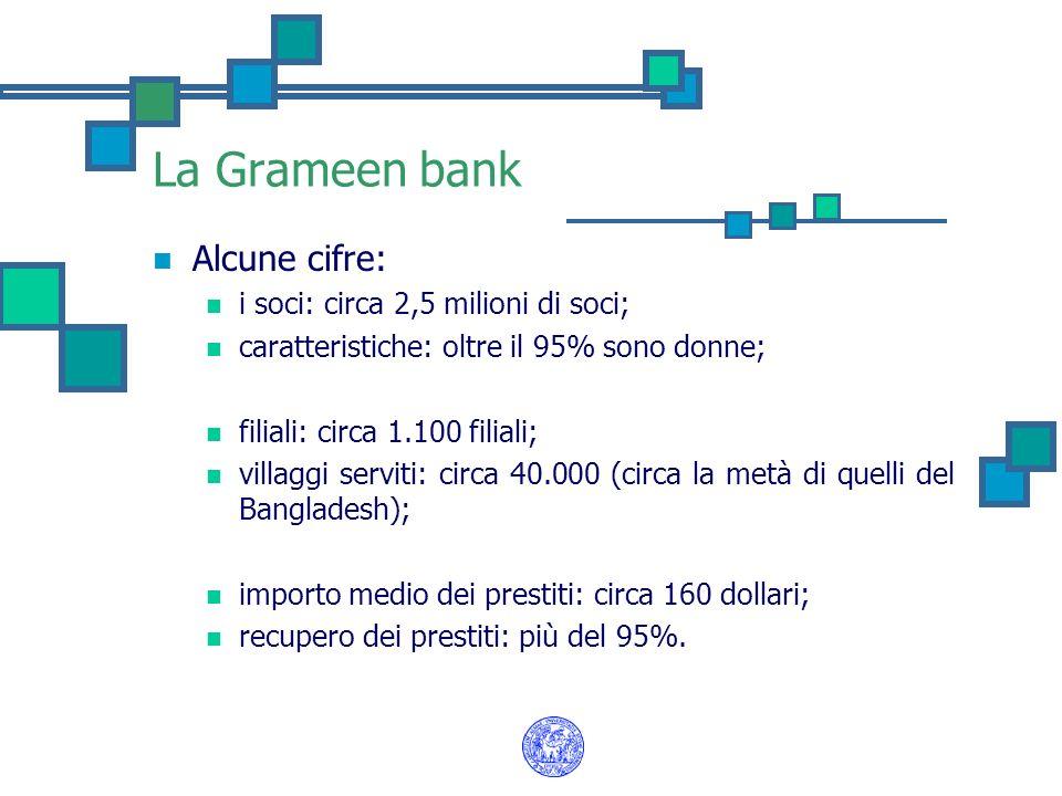 La Grameen bank Alcune cifre: i soci: circa 2,5 milioni di soci;