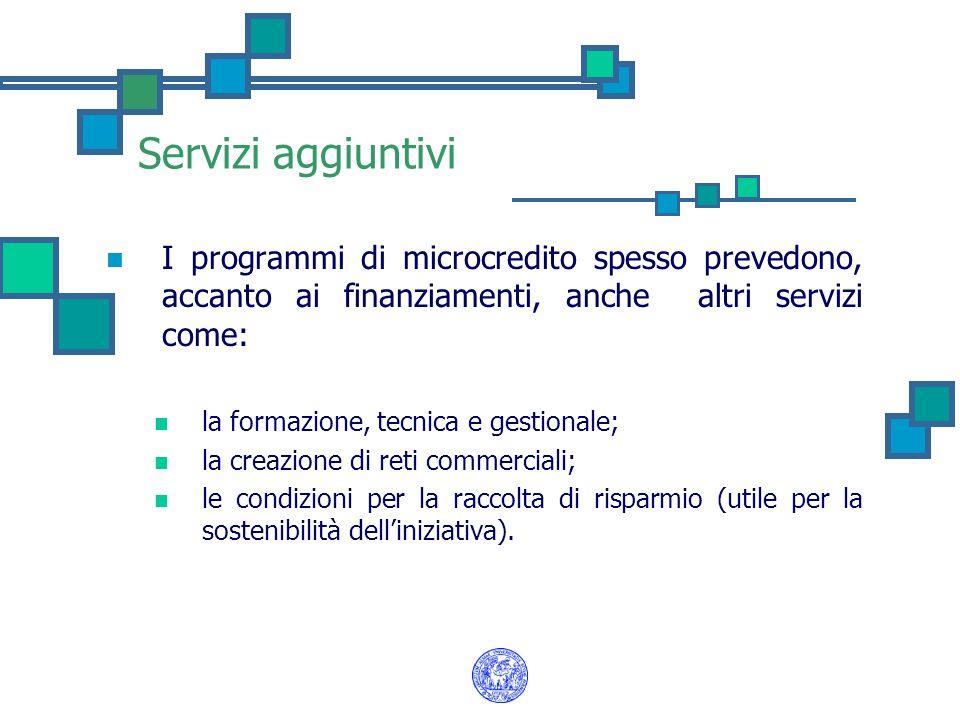 Servizi aggiuntivi I programmi di microcredito spesso prevedono, accanto ai finanziamenti, anche altri servizi come: