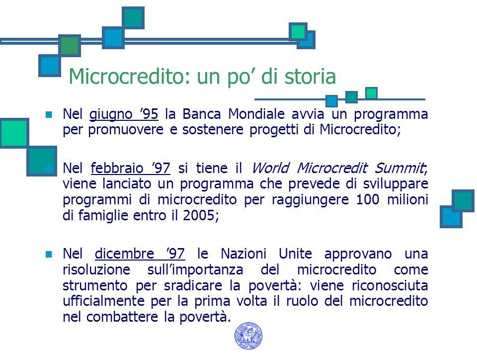 Microcredito: un po' di storia